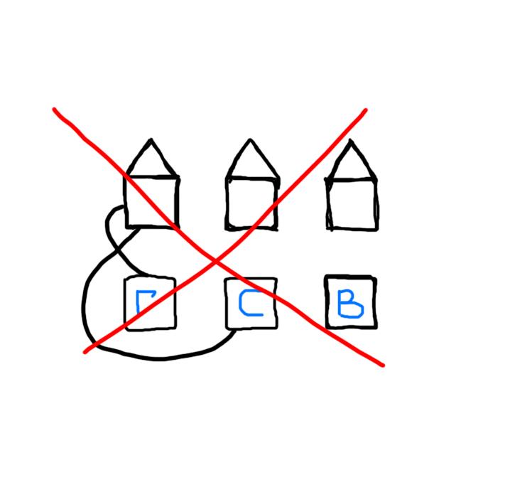 Обеспечить три дома газом светом и водой