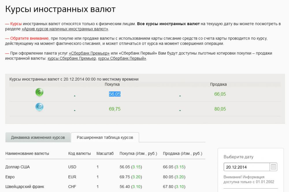 Сбербанк покупка продажа валюты на завтра